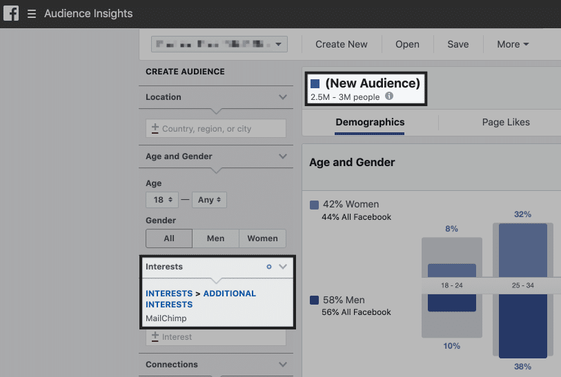 mailchimp audience insights