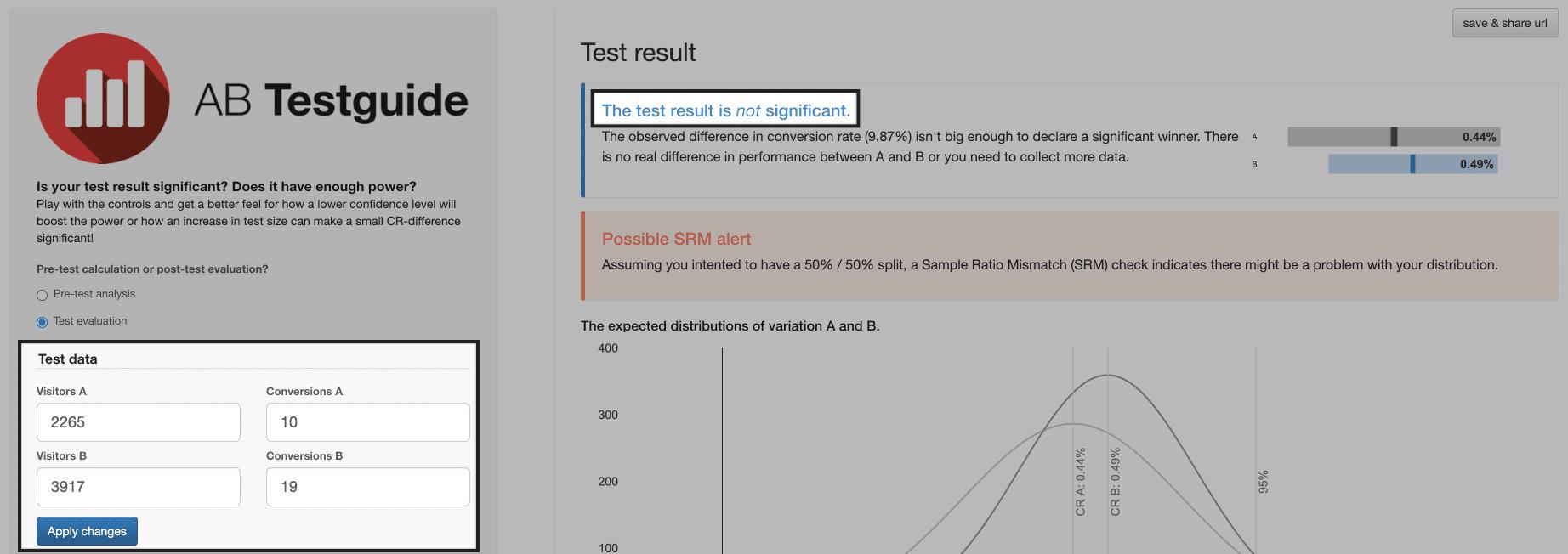 ab test calculator