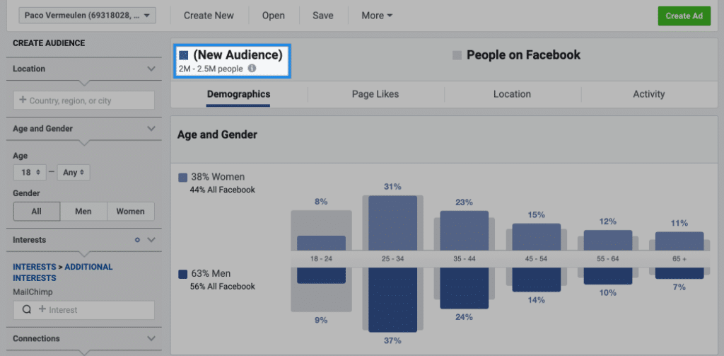 mailchimp facebook audience insights